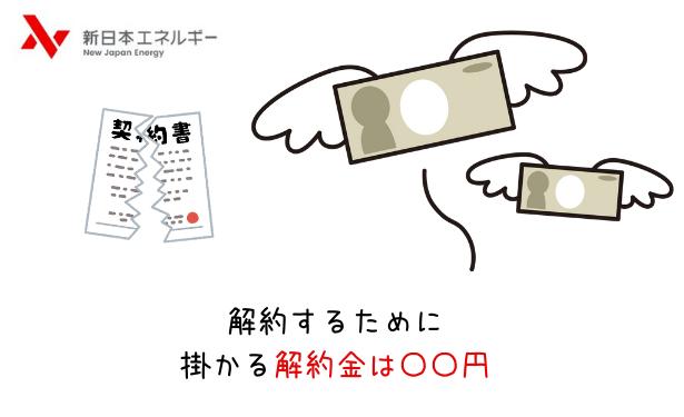 新日本エネルギー解約金