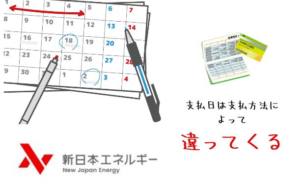 新日本エネルギー支払日