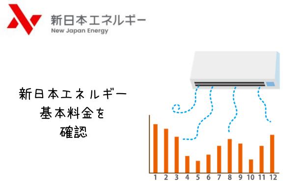新日本エネルギーの基本的な料金について