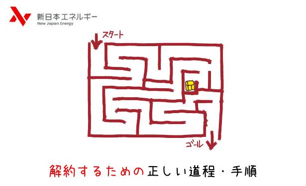 新日本エネルギー解約手順