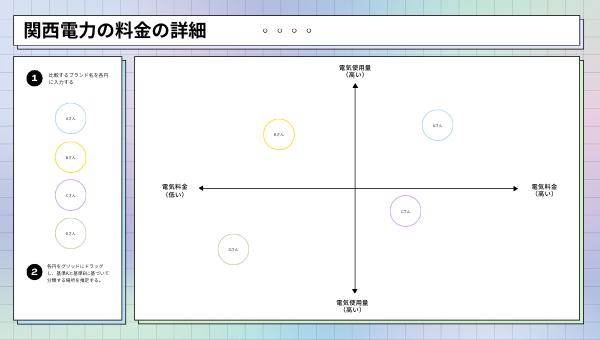 関西電力なっトクパックの具体的な料金内容とグラフ