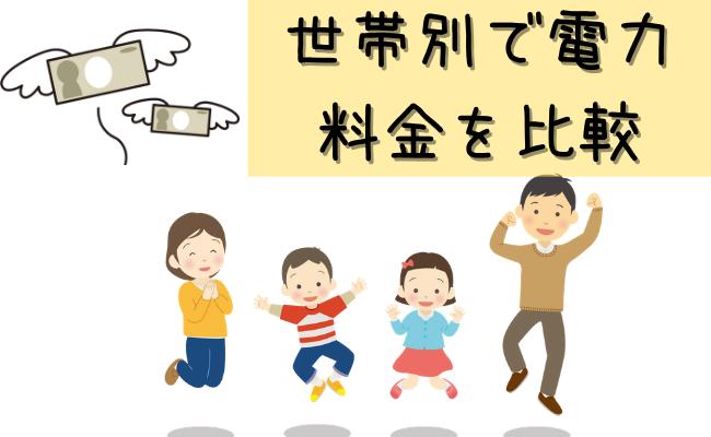 ENEOS電気と中国電力の世帯別料金内訳