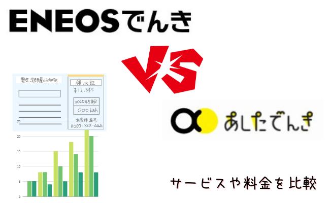 ENEOSでんきVSあしたでんきの比較